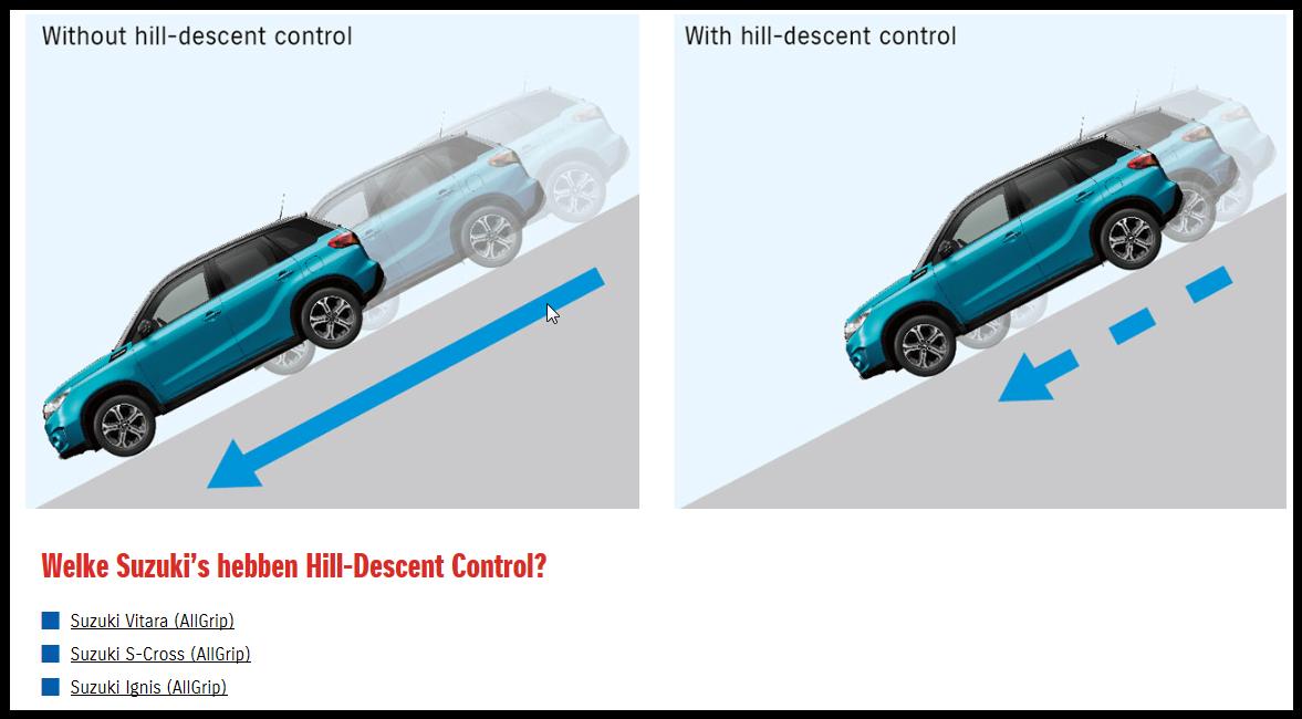 control descenso Hill-